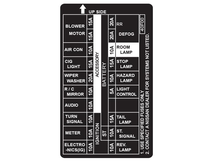 fuse box labels kit s13    fuse       box       label    restomod         s13    fuse       box       label    restomod