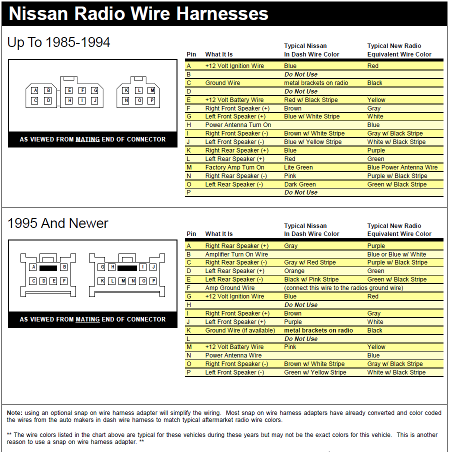 2004 nissan quest radio wiring diagram    radio       wiring     what i   ve learned restomod            radio       wiring     what i   ve learned restomod