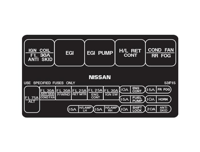 S13 Fuse Box Label Restomod 忍者