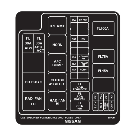 s14 fuse box schematic diagram Old Fuse Box Home s14 fuse box decals restomod 忍者 old fuse box parts s14 fuse box decals